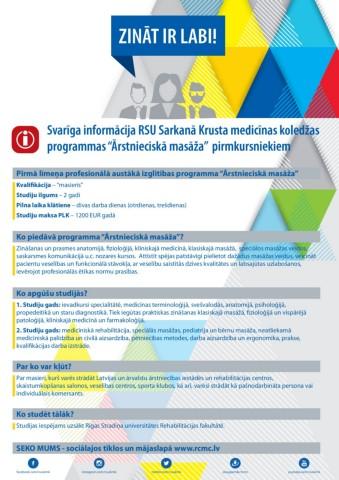 medicinska terminologija. hipertenzija