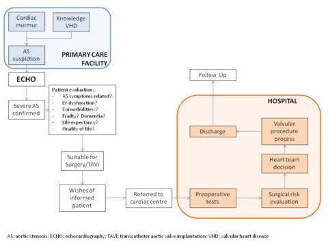 Hipertenzija: zašto se mora liječiti