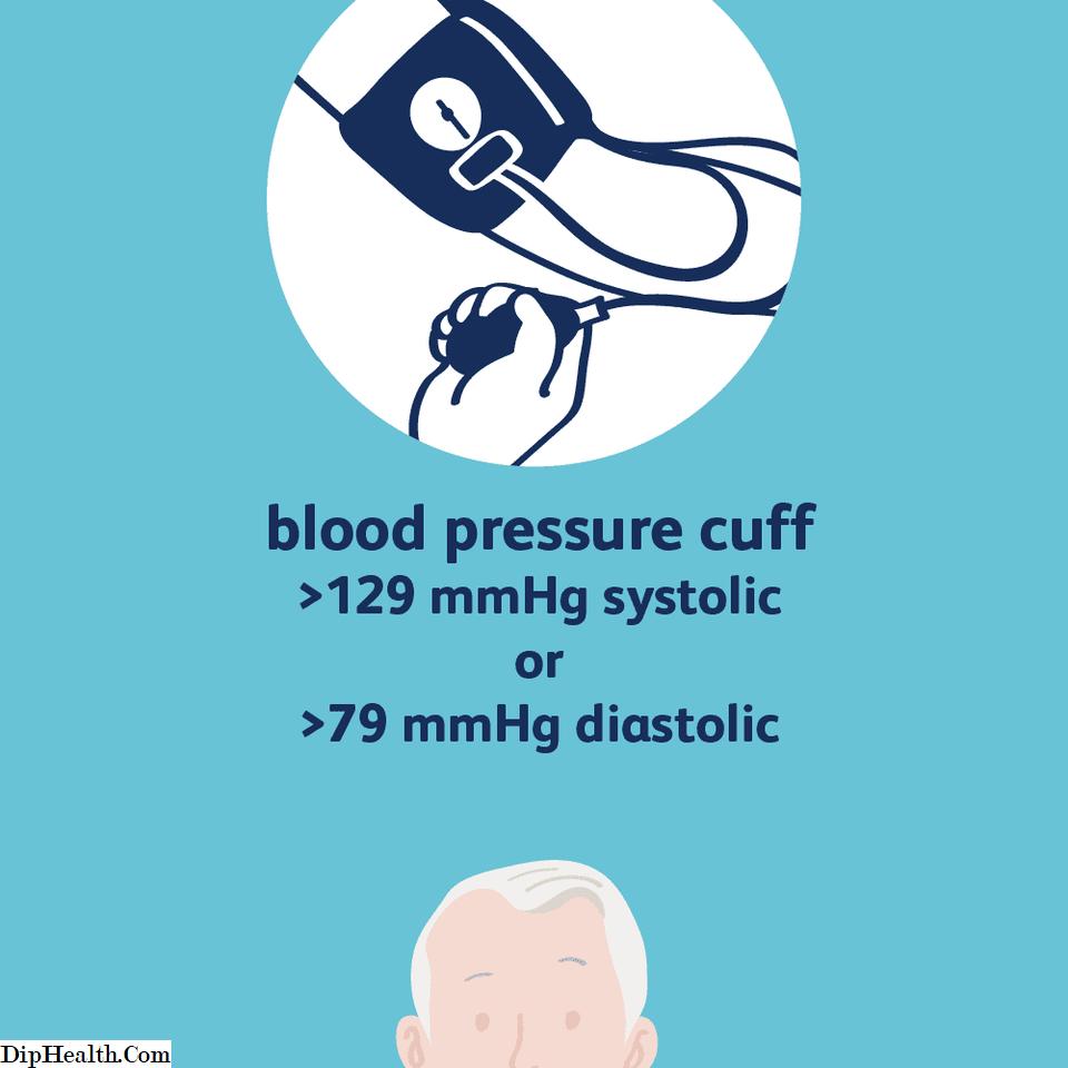 tri stupnja hipertenzije