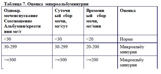 Hronična bubrežna insuficijencija - Wikipedia