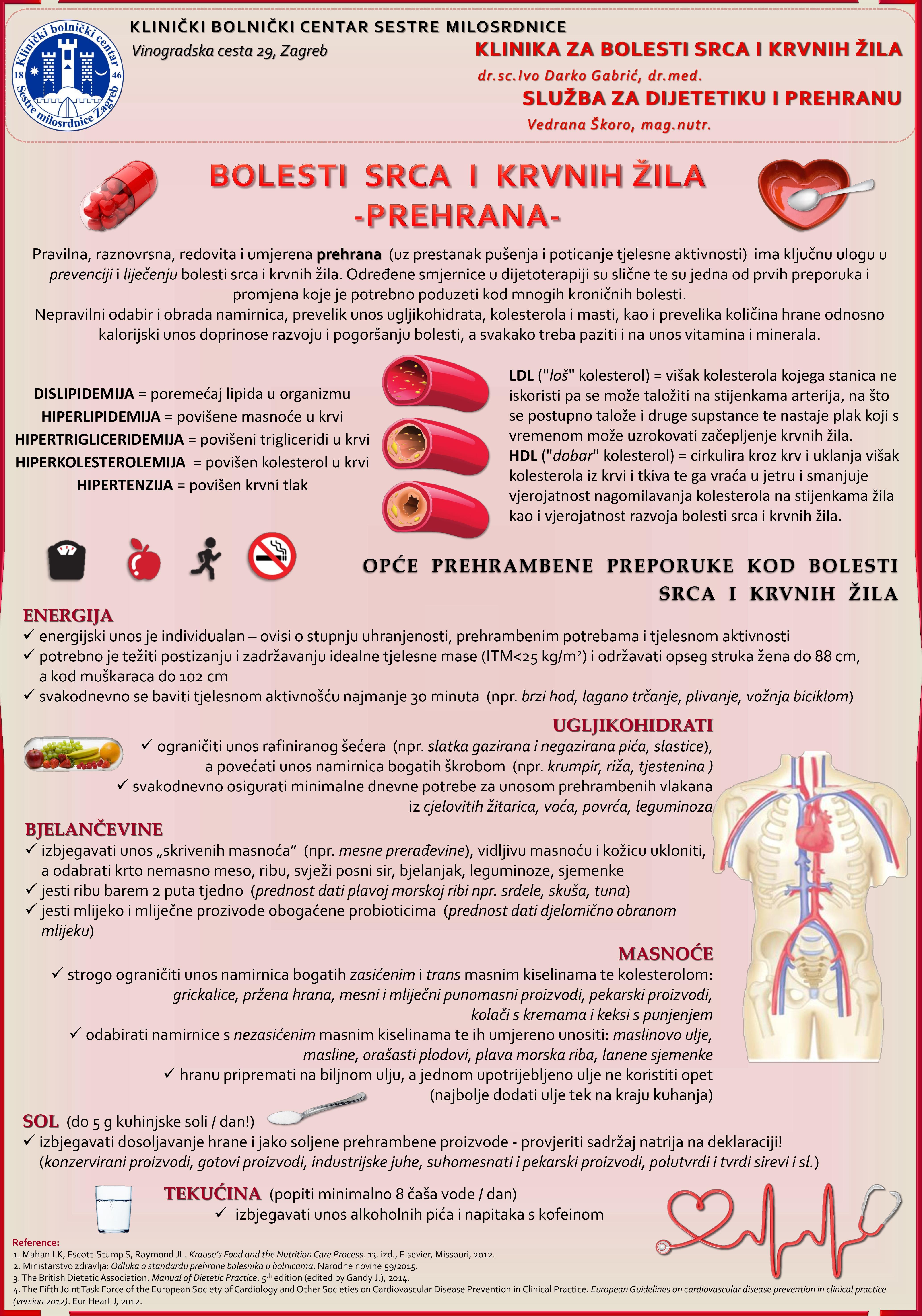 liječenje hipertenzije i hrana