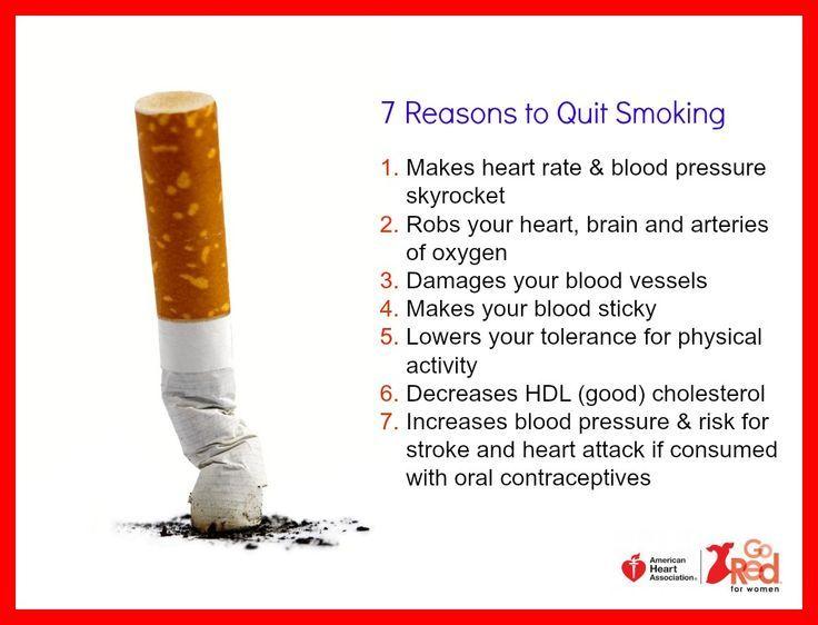 hipertenzija, prestanak pušenja da kako za liječenje hipertenzije