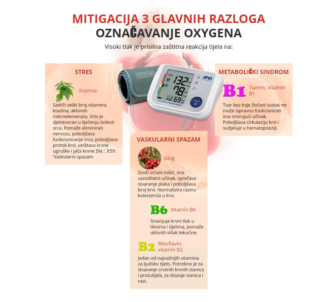 točka utjecaja hipertenzije who preporuke za liječenje hipertenzije