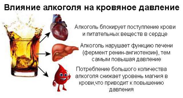 hipertenzija angina koje koliko je star hipertenzija