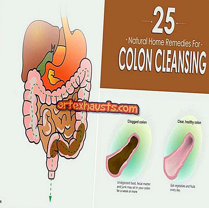 Hipertenzija zbog crijeva