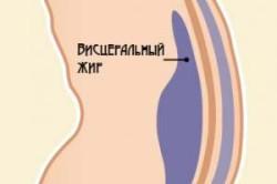 fiznagruzki hipertenzija