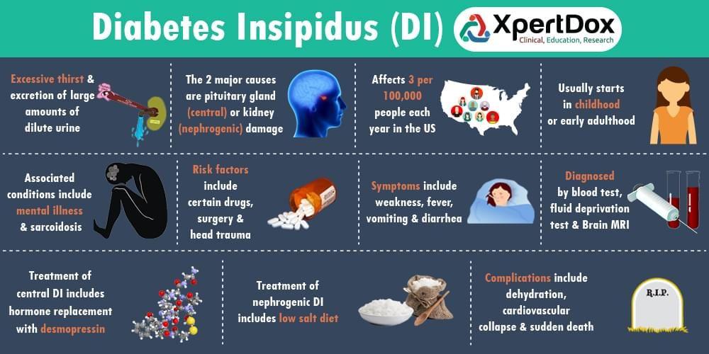 hipertenzija dijabetesa insipidus