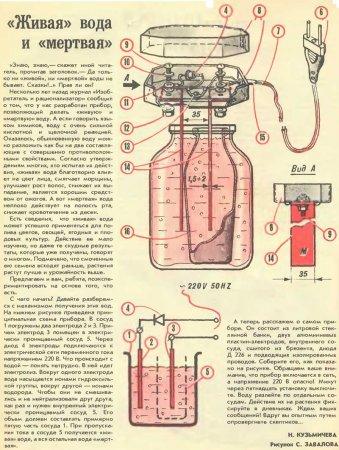 catholyte hipertenzija
