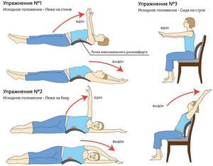 hipertenzija i kralježnice vježbe nasljedna hipertenzija kako liječiti