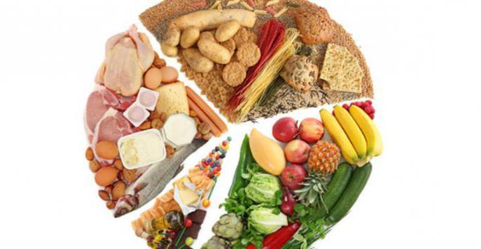 hrana u izborniku za tjedan dana hipertenzije hipertenzija liječenje hipertenzije