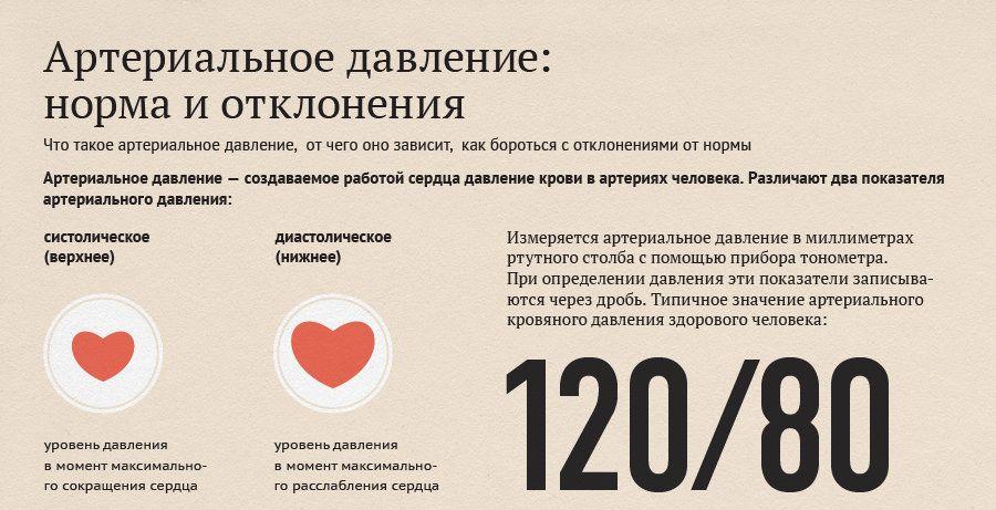 KBC Zagreb: Nova metoda liječenja hipertenzije