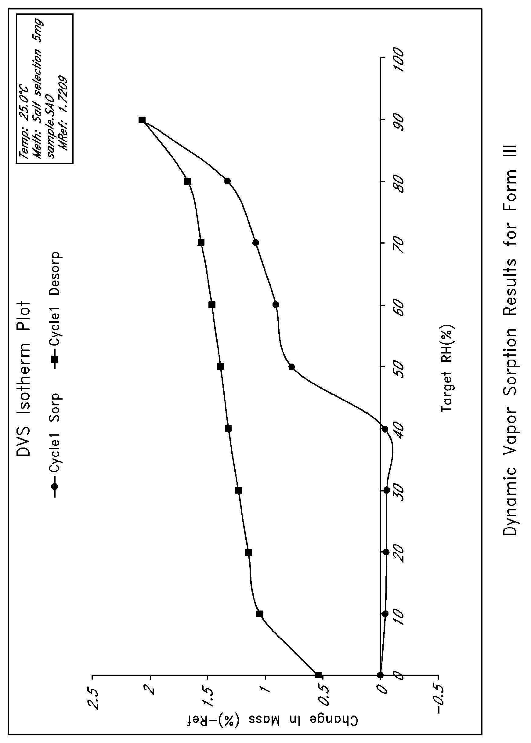 hipertenzija uši pop buke točka hipertenzije liječenje