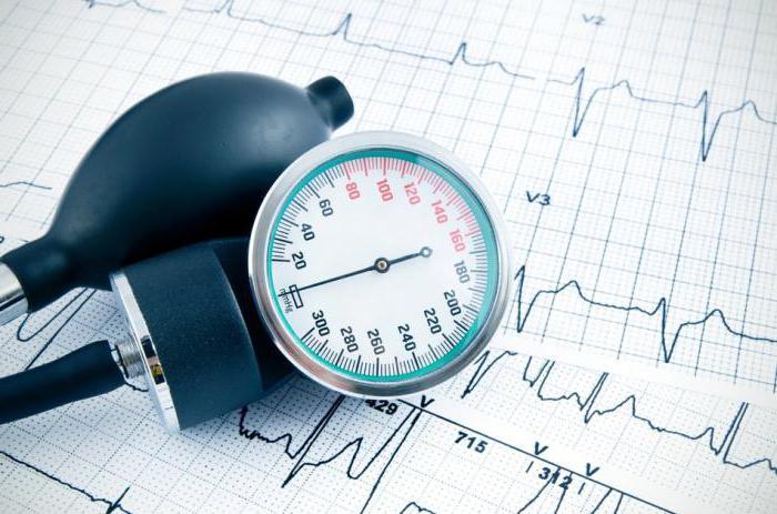 blage hipertenzija tablete