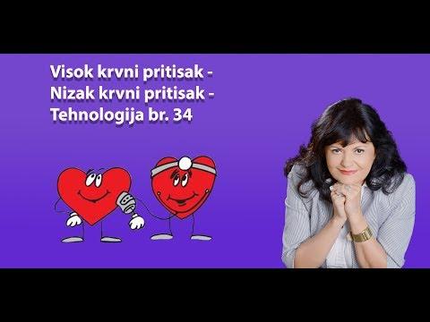Lavanda za hipertenziju, lječilište Pyatigorsk liječenje hipertenzije