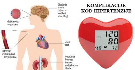 asd hipertenzija