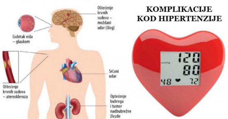 hipertenzije ne liječenje
