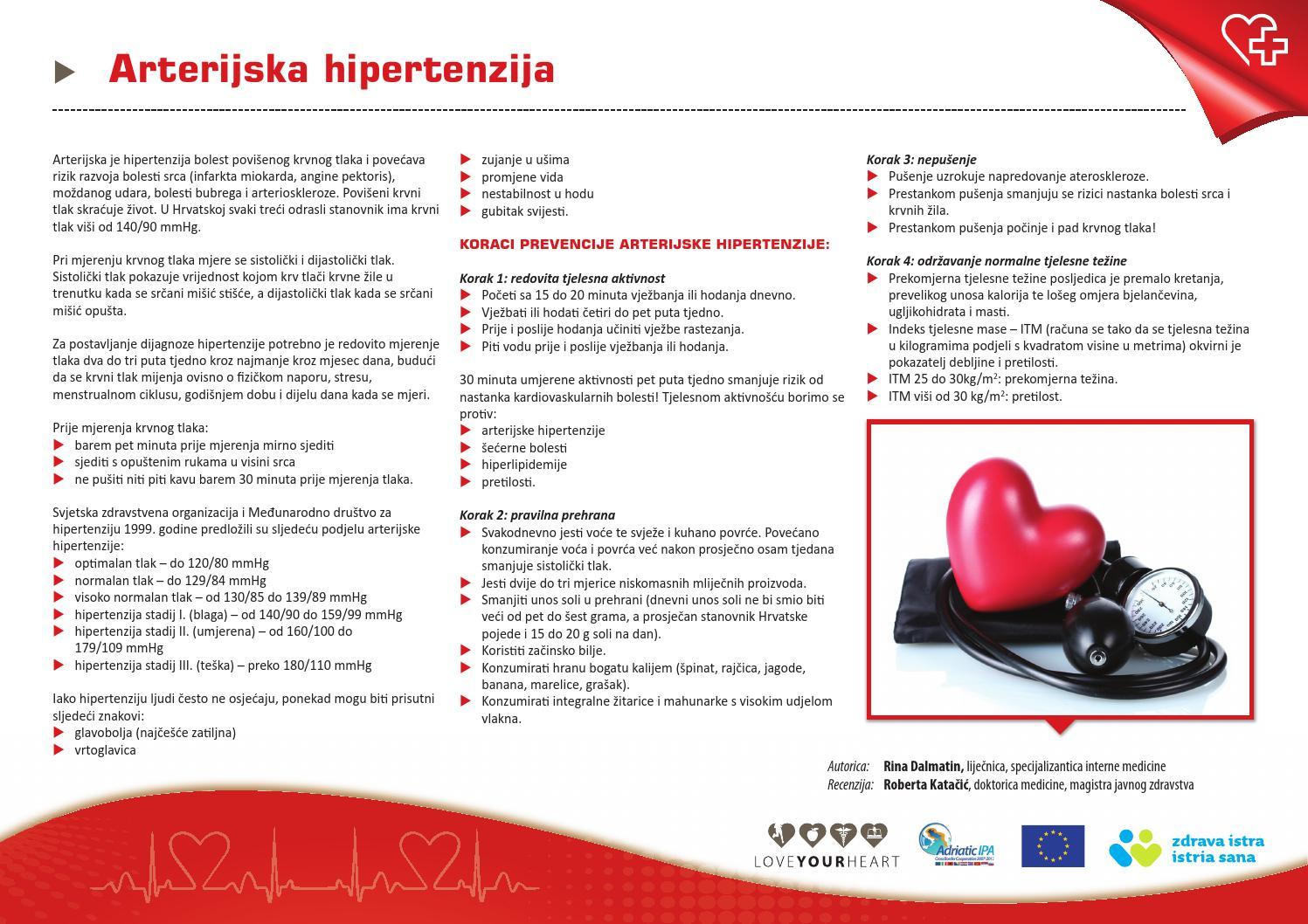 nakon infarkta miokarda hipertenzije