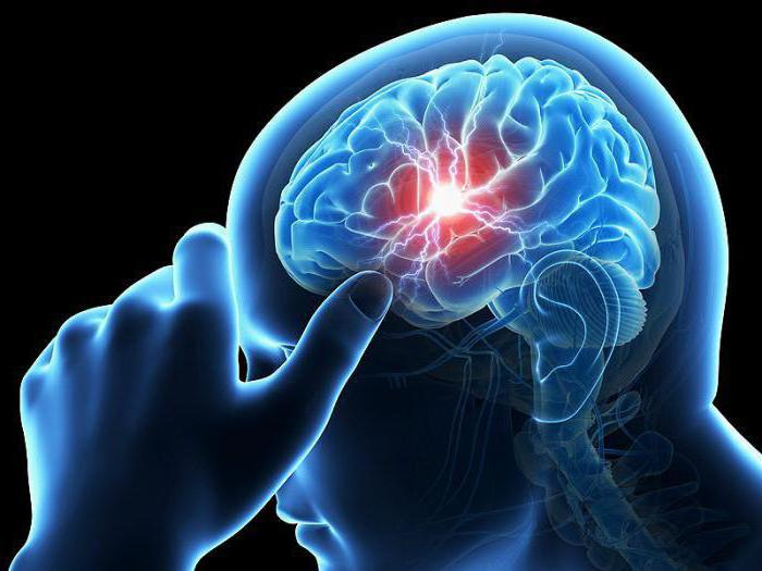 sve o hipertenzija mozga