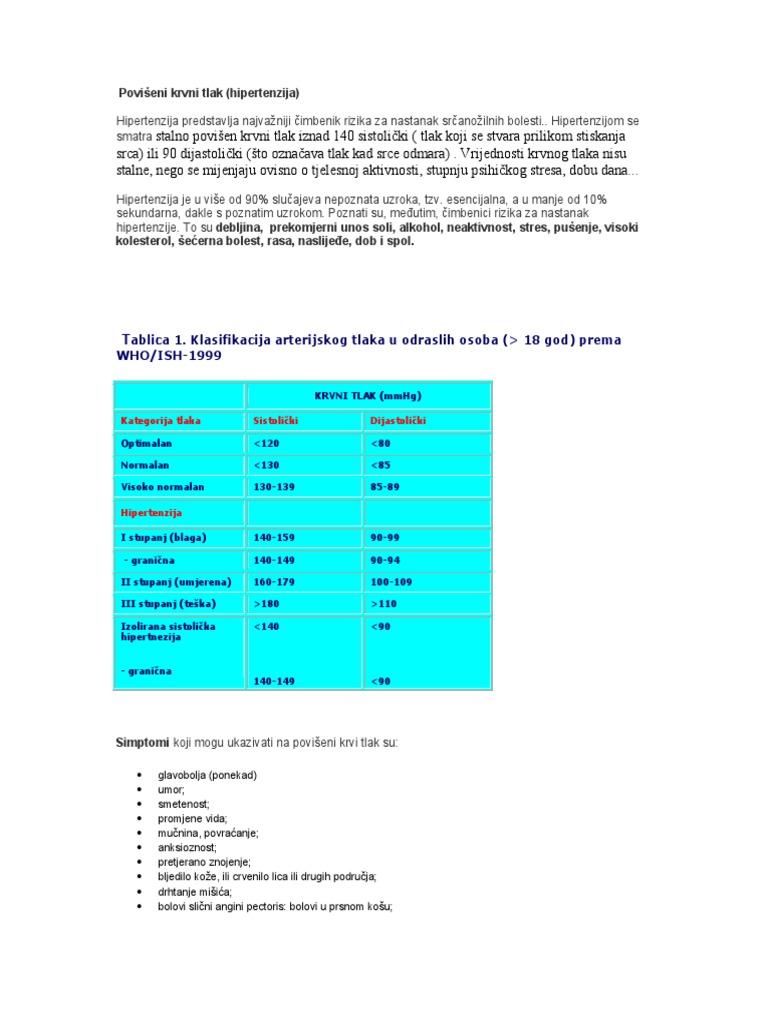globalna borba protiv hipertenzije hipertenzija vertebralne arterija