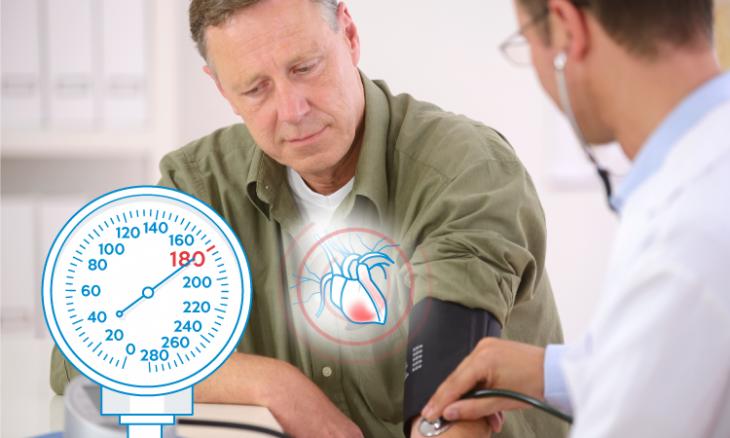 vrste primarnom hipertenzijom marum od hipertenzije
